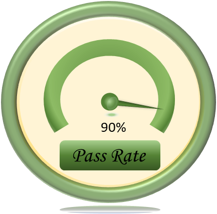 Dial Image showing 90% Pass Rate
